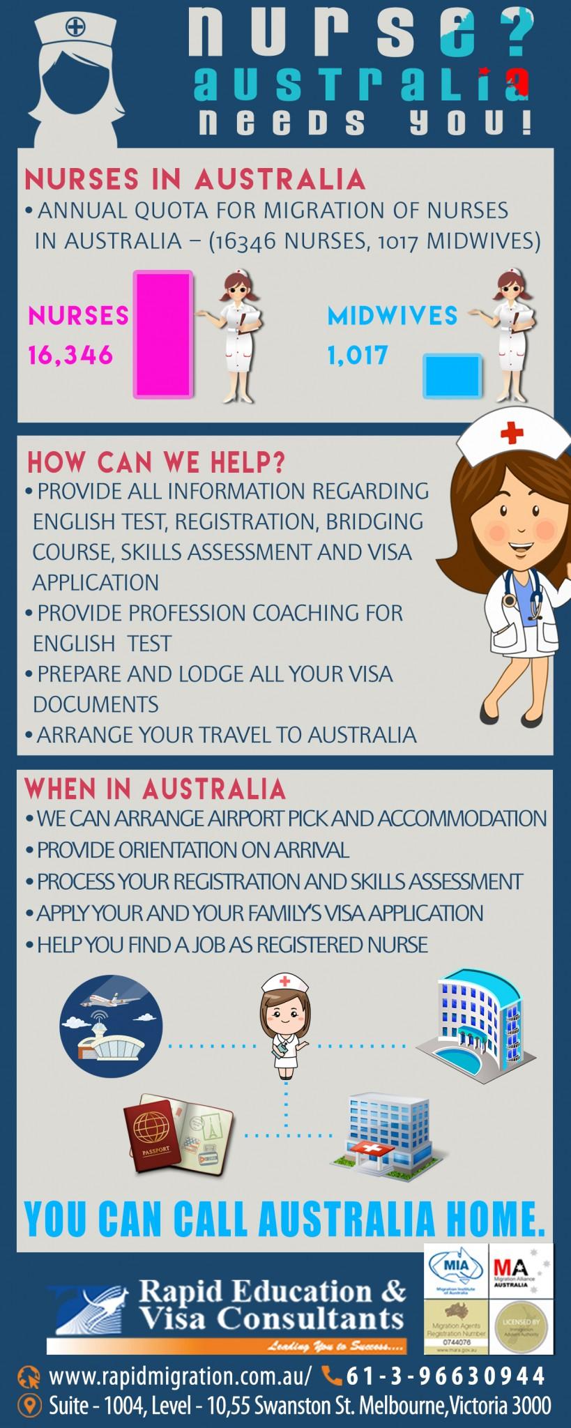Nurse migrate to Australia
